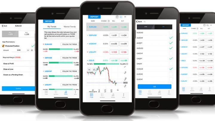 Piattaforme di trading online. Come funziona FXGM? Truffa o affidabile